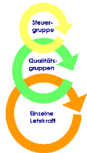 Bild_strukturen1